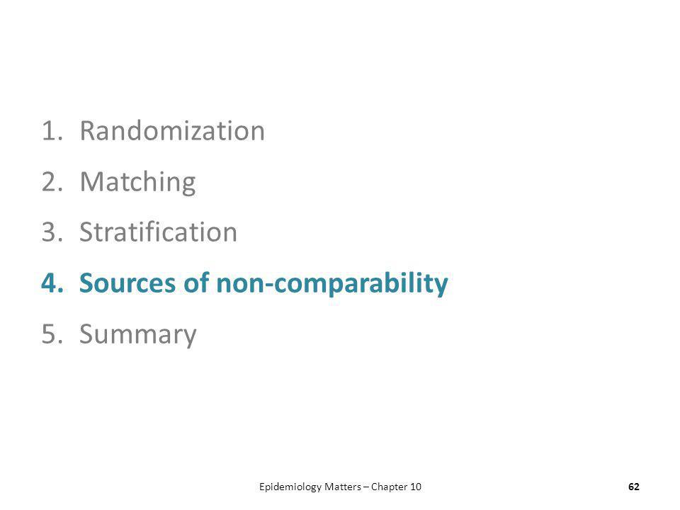1.Randomization 2.Matching 3.Stratification 4.Sources of non-comparability 5.Summary Epidemiology Matters – Chapter 1062