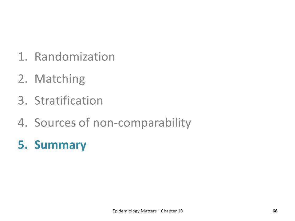 1.Randomization 2.Matching 3.Stratification 4.Sources of non-comparability 5.Summary Epidemiology Matters – Chapter 1068