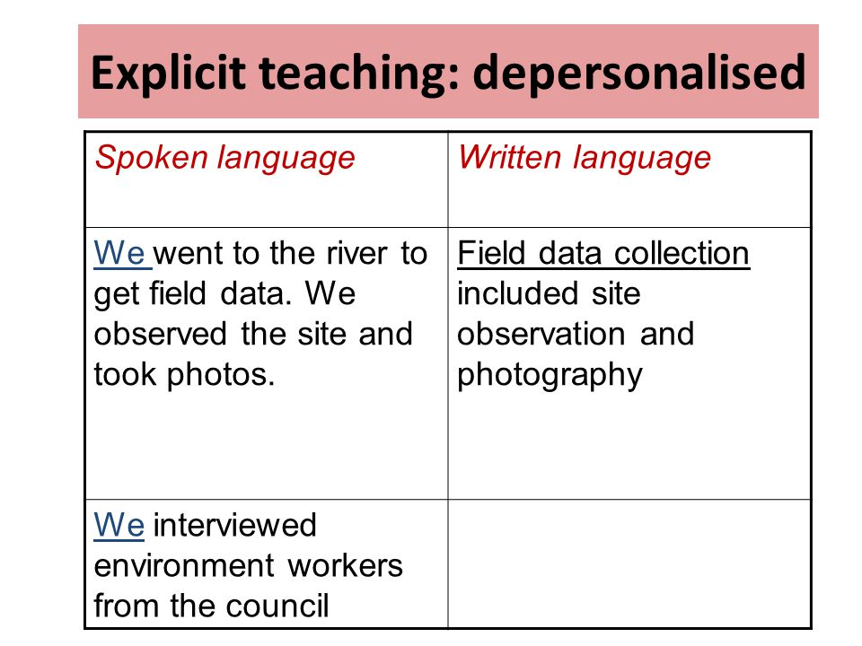 Explicit teaching: depersonalised Spoken languageWritten language We went to the river to get field data. We observed the site and took photos. Field