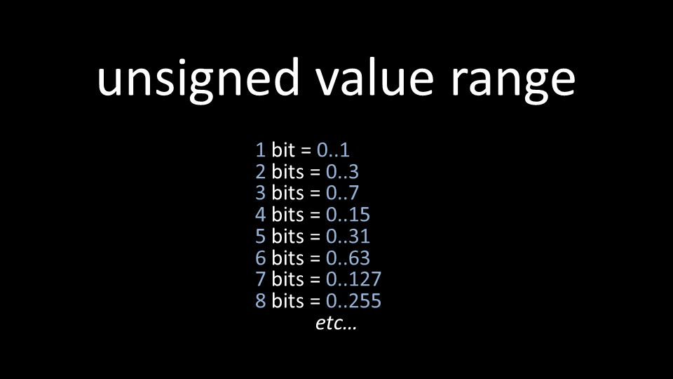 unsigned value range 1 bit = 0..1 2 bits = 0..3 3 bits = 0..7 4 bits = 0..15 5 bits = 0..31 6 bits = 0..63 7 bits = 0..127 8 bits = 0..255 etc…