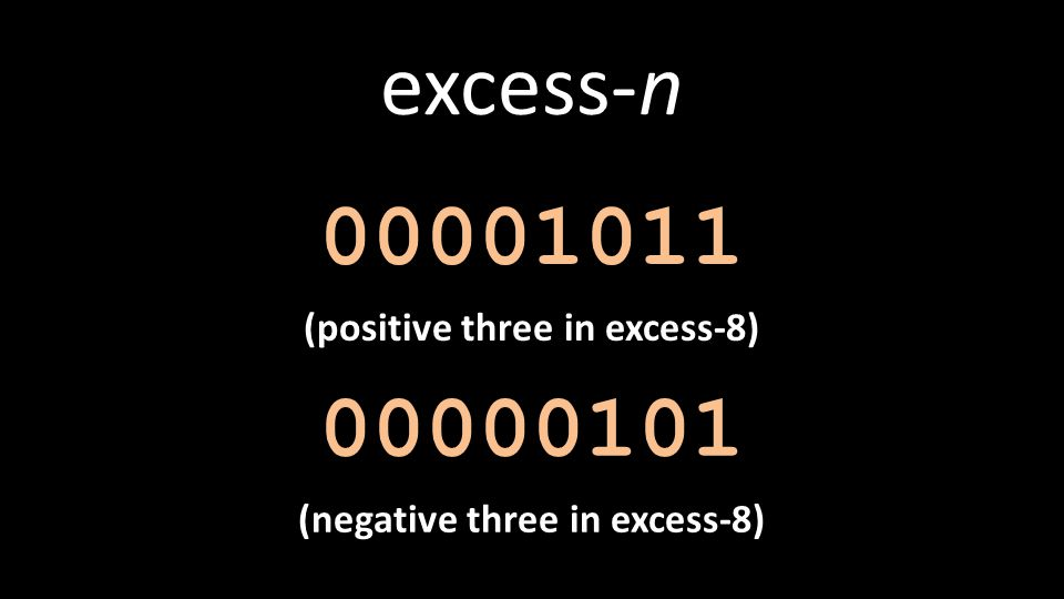 00000101 (negative three in excess-8) 00001011 (positive three in excess-8) excess-n