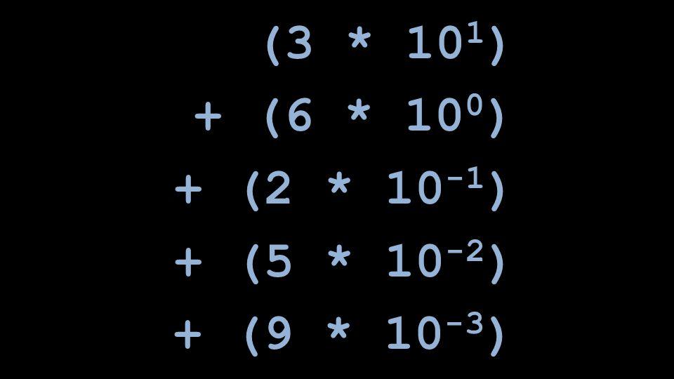 (3 * 10 1 ) + (6 * 10 0 ) + (2 * 10 -1 ) + (5 * 10 -2 ) + (9 * 10 -3 )