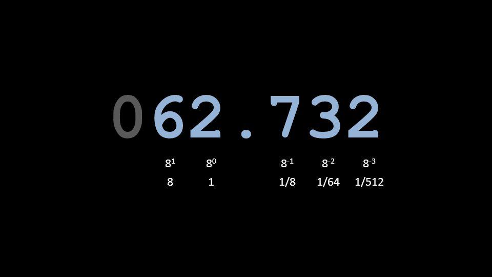 062.732 8181 8080 8 -1 8 -2 8 -3 811/81/641/512