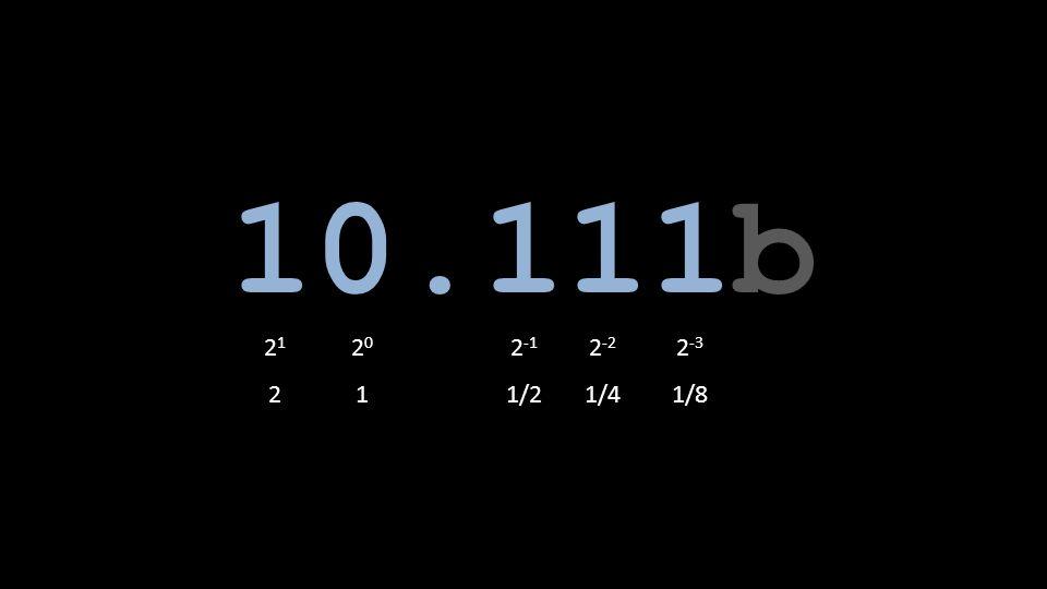 10.111b 2121 2020 2 -1 2 -2 2 -3 211/21/41/8