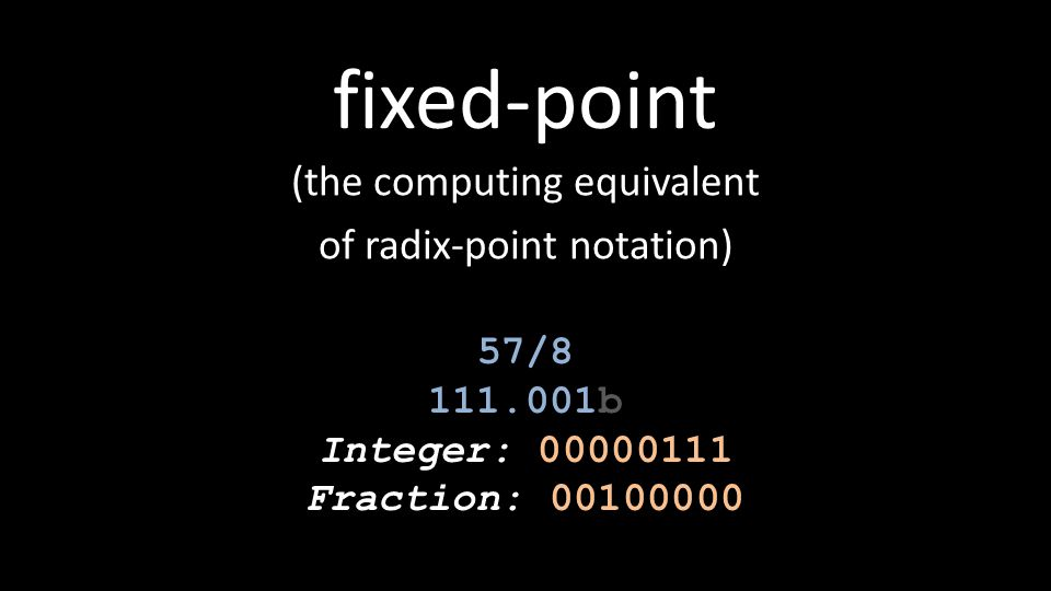 fixed-point 57/8 111.001b Integer: 00000111 Fraction: 00100000 (the computing equivalent of radix-point notation)