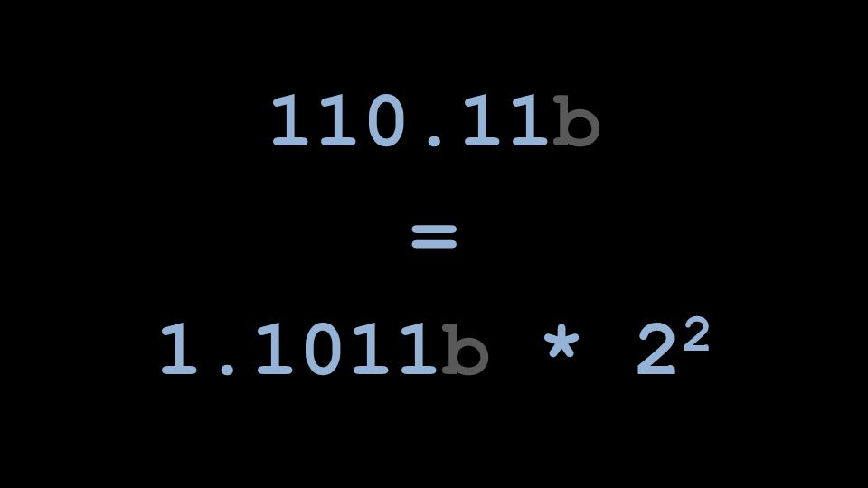 = 1.1011b * 2 2