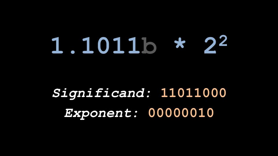 Significand: 11011000 Exponent: 00000010