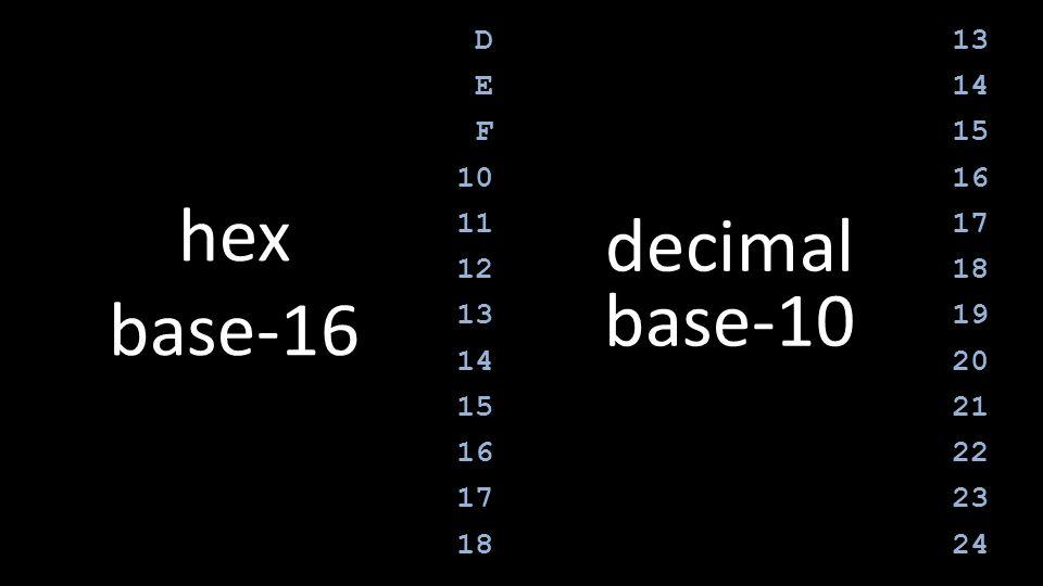 D E F 10 11 12 13 14 15 16 17 18 13 14 15 16 17 18 19 20 21 22 23 24 hex base-16 decimal base-10