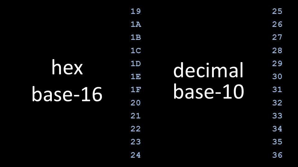 19 1A 1B 1C 1D 1E 1F 20 21 22 23 24 25 26 27 28 29 30 31 32 33 34 35 36 hex base-16 decimal base-10