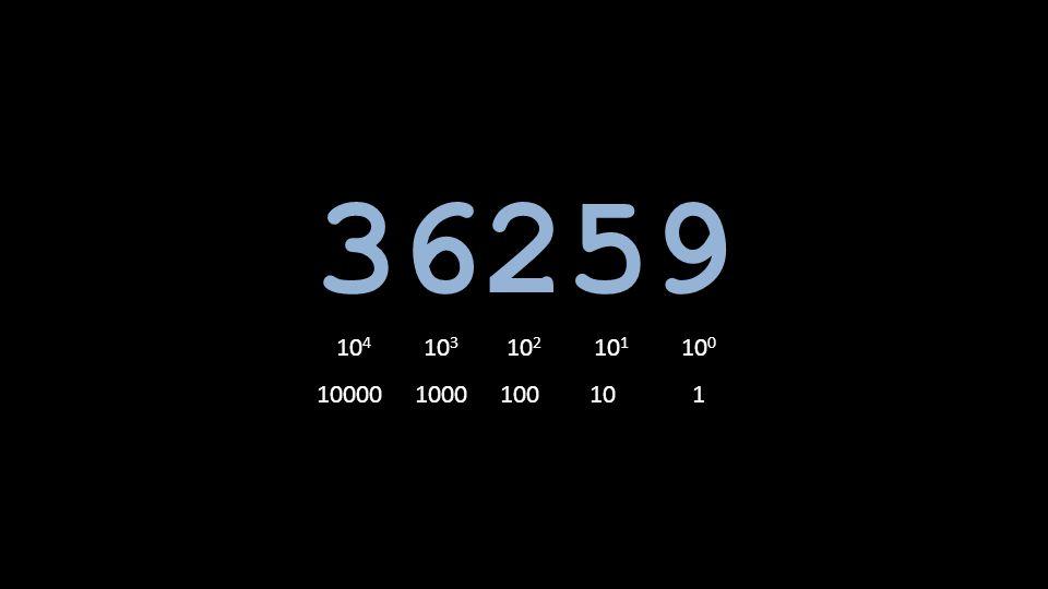 36259 10 4 10 3 10 2 10 1 10 0 100001000100101
