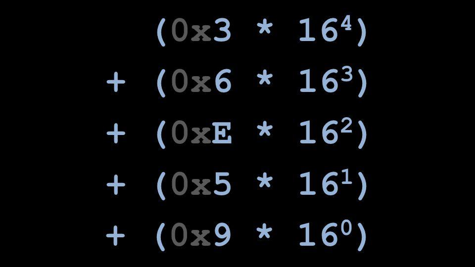 (0x3 * 16 4 ) + (0x6 * 16 3 ) + (0xE * 16 2 ) + (0x5 * 16 1 ) + (0x9 * 16 0 )
