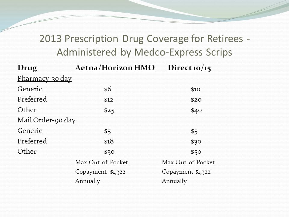 2013 Prescription Drug Coverage for Retirees - Administered by Medco-Express Scrips DrugAetna/Horizon HMO Direct 10/15 Pharmacy-30 day Generic$6$10 Preferred$12$20 Other$25$40 Mail Order-90 day Generic$5$5 Preferred$18$30 Other$30$50Max Out-of-Pocket Copayment $1,322Copayment $1,322Annually