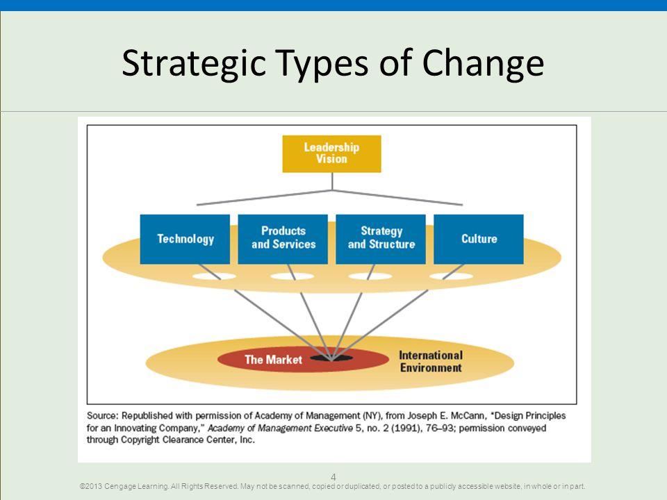 4 Strategic Types of Change ©2013 Cengage Learning.