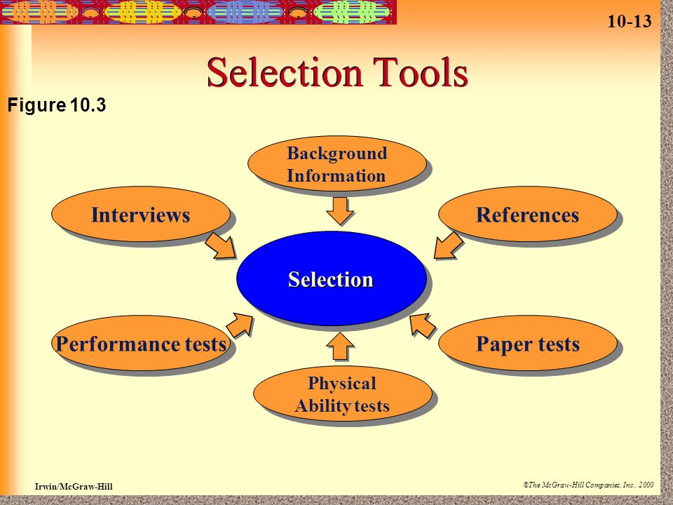10-13 Irwin/McGraw-Hill ©The McGraw-Hill Companies, Inc., 2000 Selection Tools Background Information Background Information Interviews References Pap