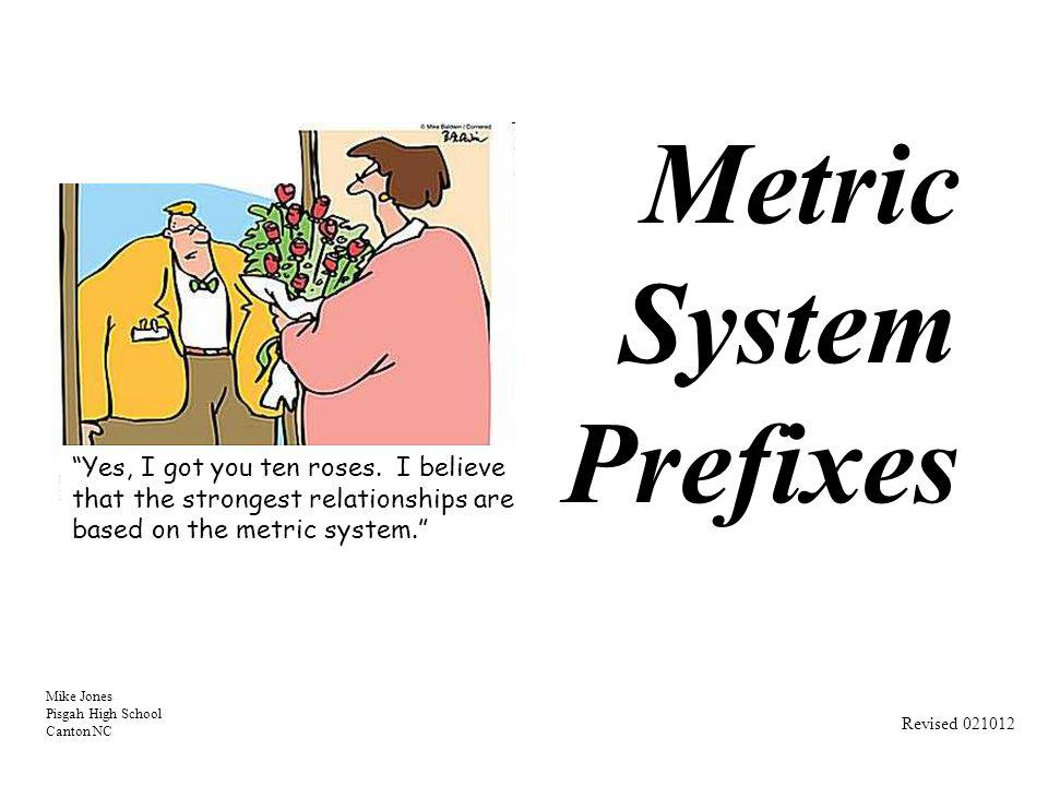 Metric System Prefixes Milli- Has nothing to do with a million .