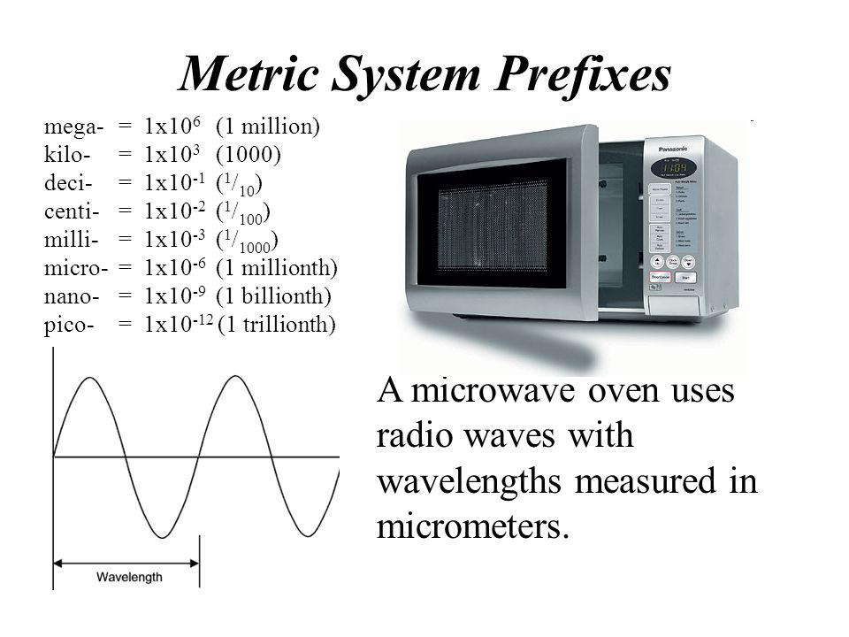 Metric System Prefixes Micro- A microwave oven uses radio waves with wavelengths measured in micrometers. mega-= 1x10 6 (1 million) kilo-= 1x10 3 (100