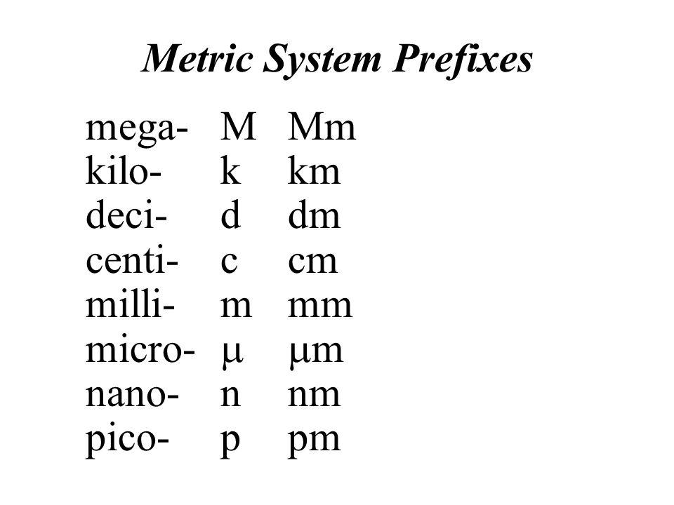 Metric System Prefixes Femto- The sizes of the nuclei of atoms are measured in femtometers.
