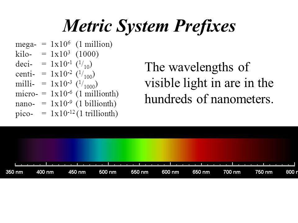 Metric System Prefixes Nano- The wavelengths of visible light in are in the hundreds of nanometers. mega-= 1x10 6 (1 million) kilo-= 1x10 3 (1000) dec
