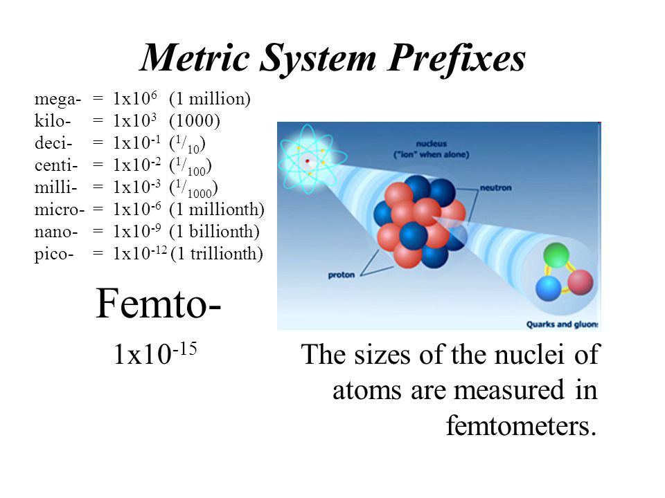Metric System Prefixes Femto- The sizes of the nuclei of atoms are measured in femtometers. 1x10 -15 mega-= 1x10 6 (1 million) kilo-= 1x10 3 (1000) de