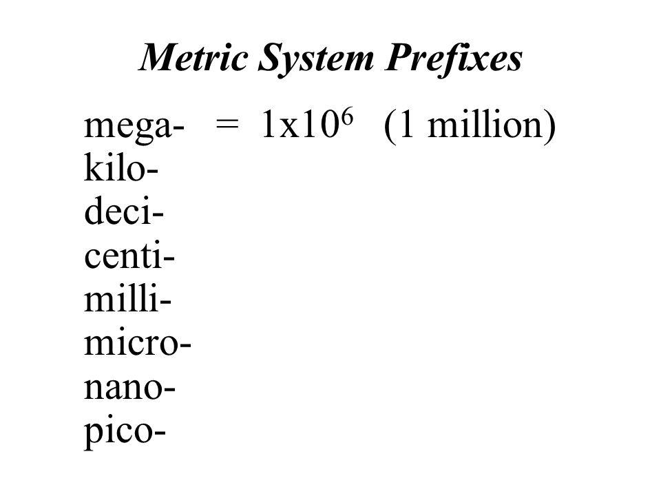 Metric System Prefixes Micro- Micro is what refers to a millionth, not milli .
