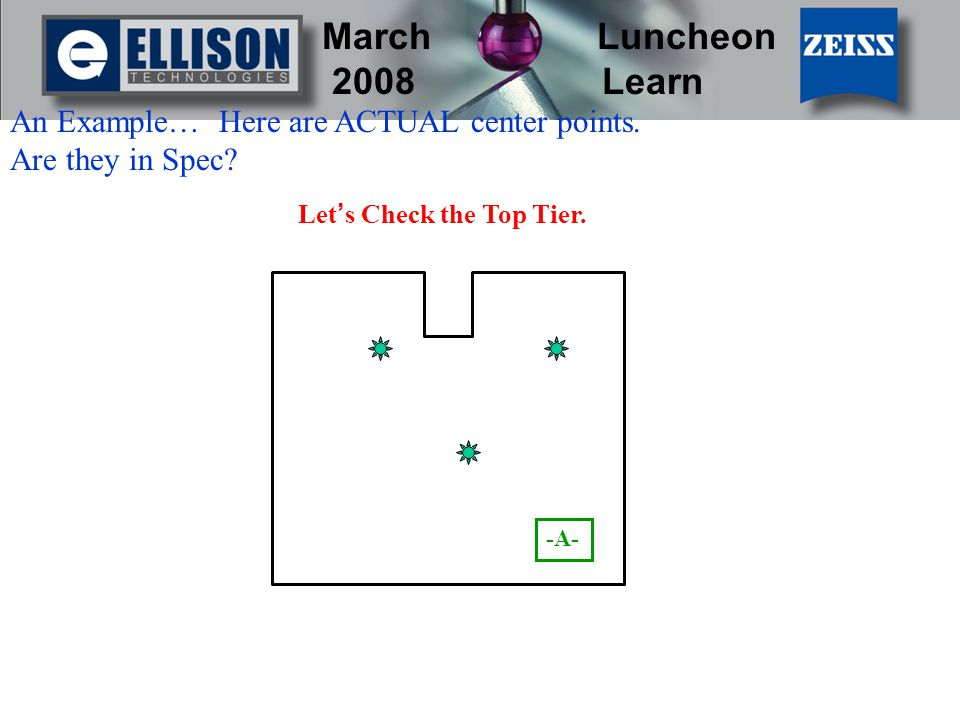 March Luncheon 2008 Learn An Example… Here are ACTUAL center points. Are they in Spec? -A- Let ' s Check the Top Tier.