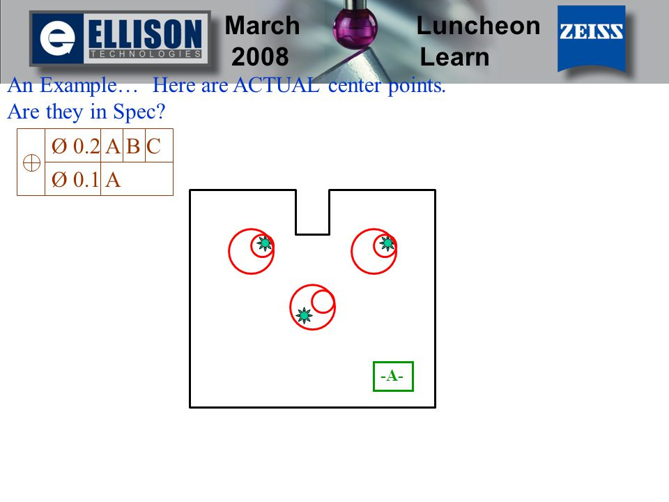 March Luncheon 2008 Learn An Example… Here are ACTUAL center points. Are they in Spec? -A- Ø 0.2 A B C Ø 0.1 A