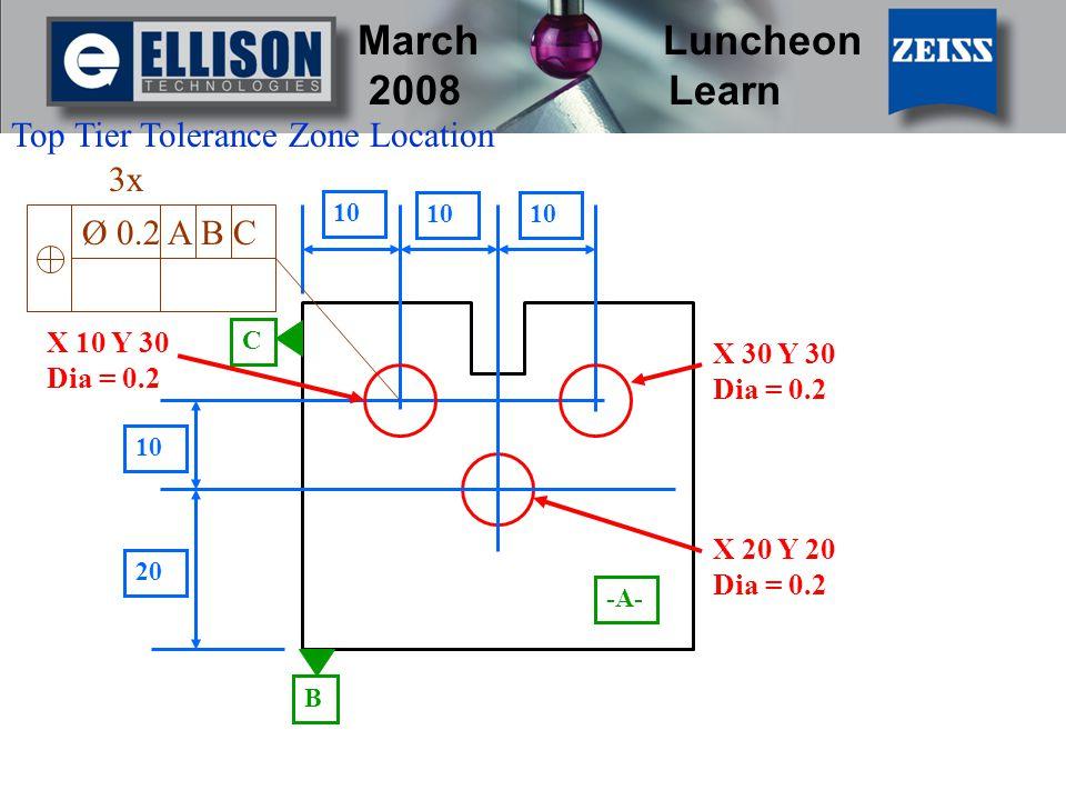 March Luncheon 2008 Learn Top Tier Tolerance Zone Location 10 20 -A- C 3x B Ø 0.2 A B C X 20 Y 20 Dia = 0.2 X 30 Y 30 Dia = 0.2 X 10 Y 30 Dia = 0.2