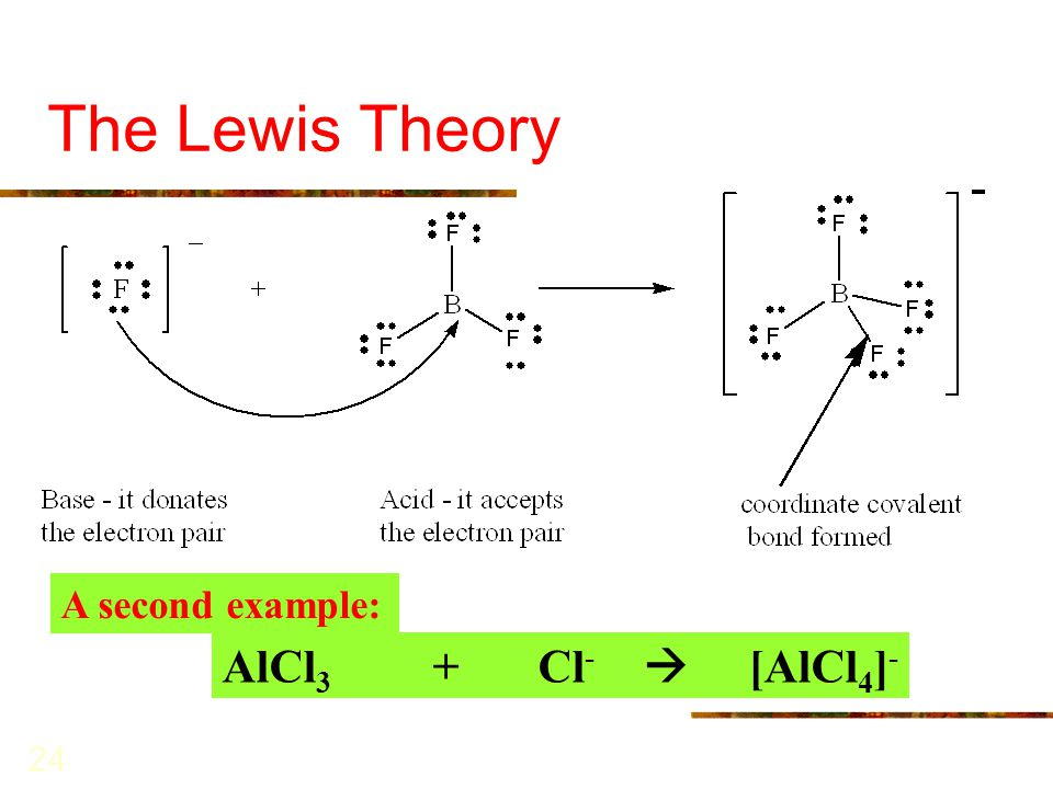 24 The Lewis Theory AlCl 3 +Cl -  [AlCl 4 ] - A second example: