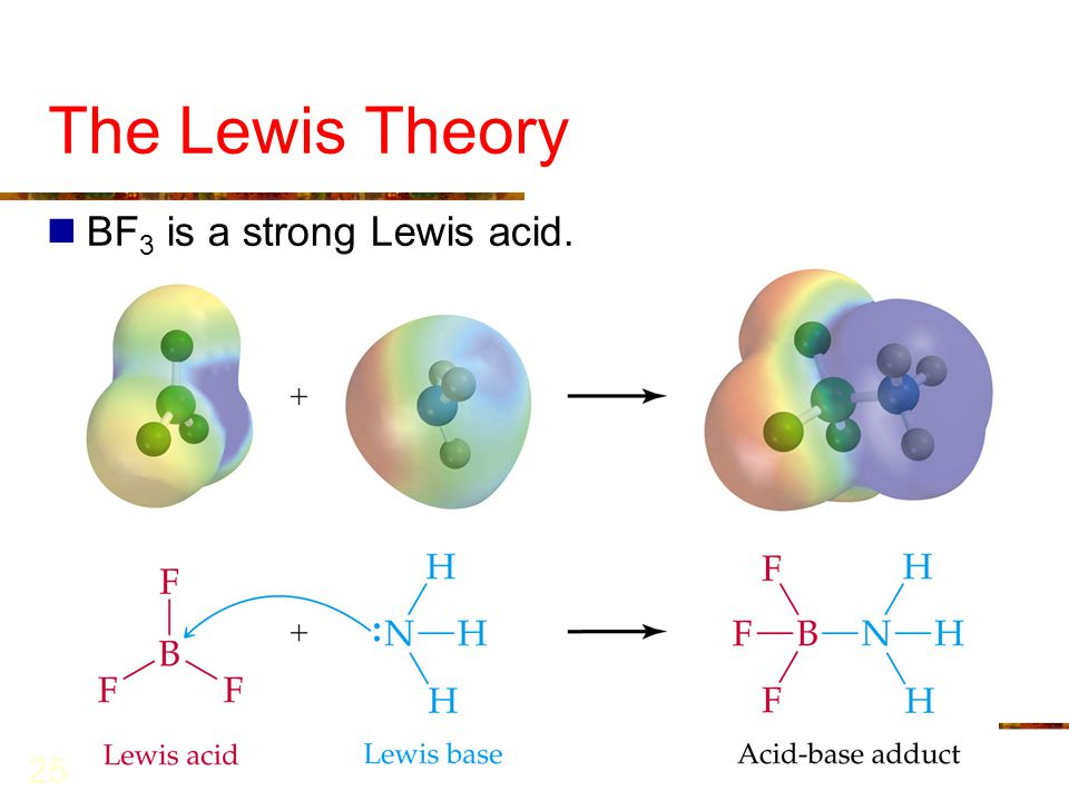 25 The Lewis Theory BF 3 is a strong Lewis acid.