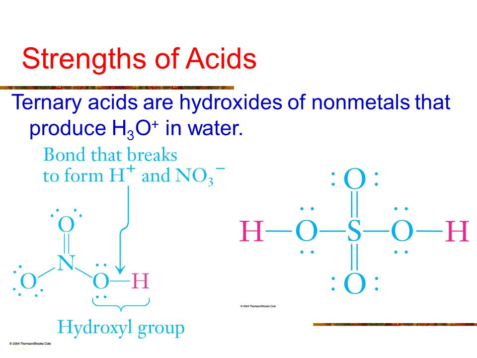 30 Ternary acids are hydroxides of nonmetals that produce H 3 O + in water. Strengths of Acids