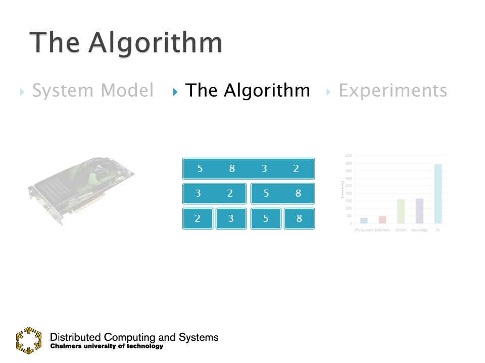  System Model  The Algorithm  Experiments 5 8 3 23 2235 858