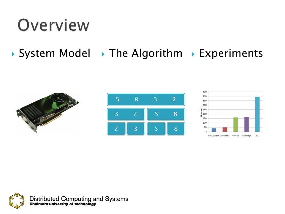  System Model  The Algorithm  Experiments 5 8 3 23 2235 858