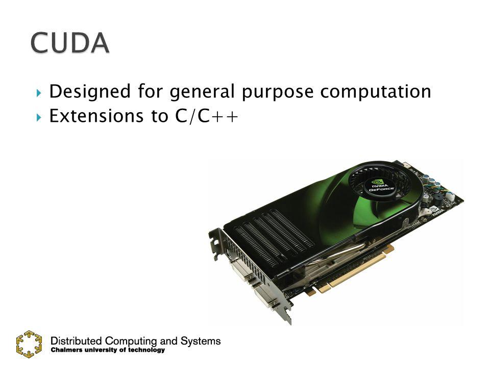 GPU-Quicksort takes less than 200ms GPU-Quicksort takes less than 200ms
