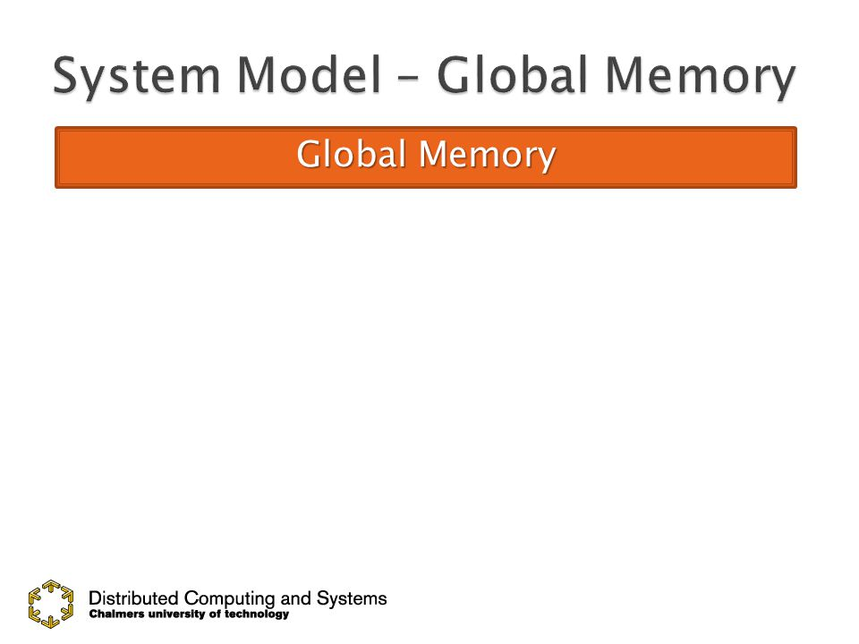 Multiprocessor 0 Multiprocessor 1 SharedMemorySharedMemory