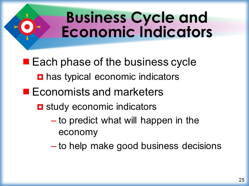 25 Business Cycle and Economic Indicators  Each phase of the business cycle  has typical economic indicators  Economists and marketers  study economic indicators –to predict what will happen in the economy –to help make good business decisions
