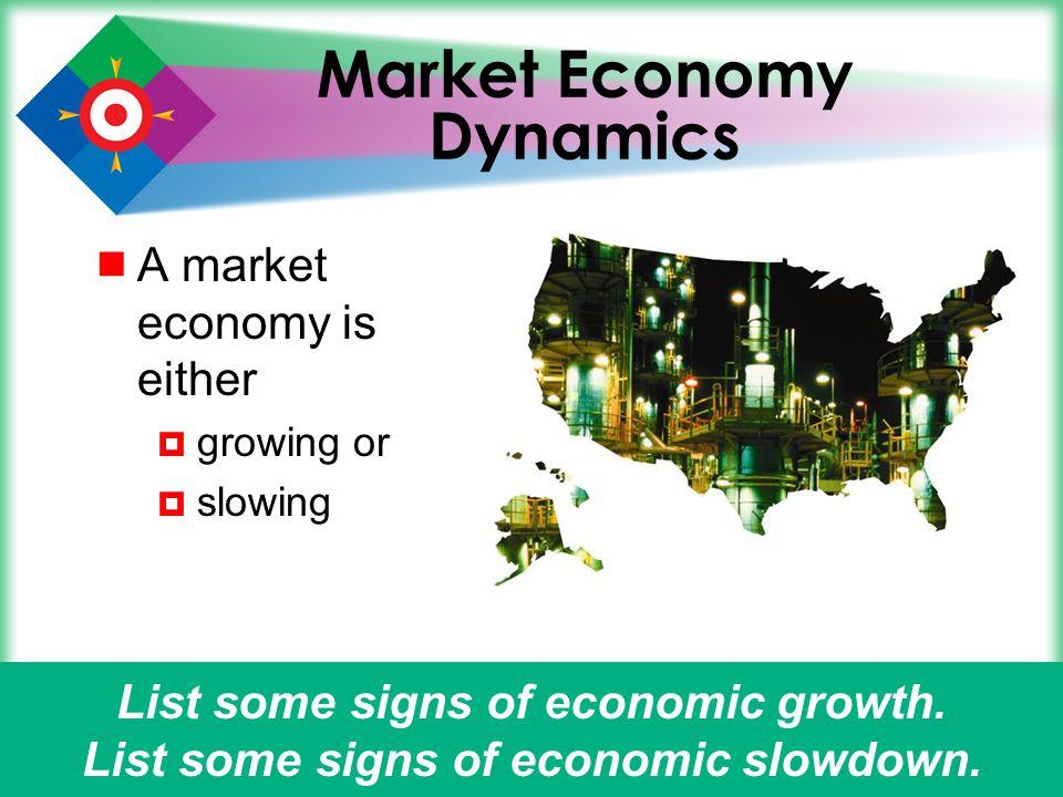 7 Market Economy Dynamics  Expansion  period of economic growth  prosperity  economic good times  Contraction  period of economic slowdown  hardship  economic bad times