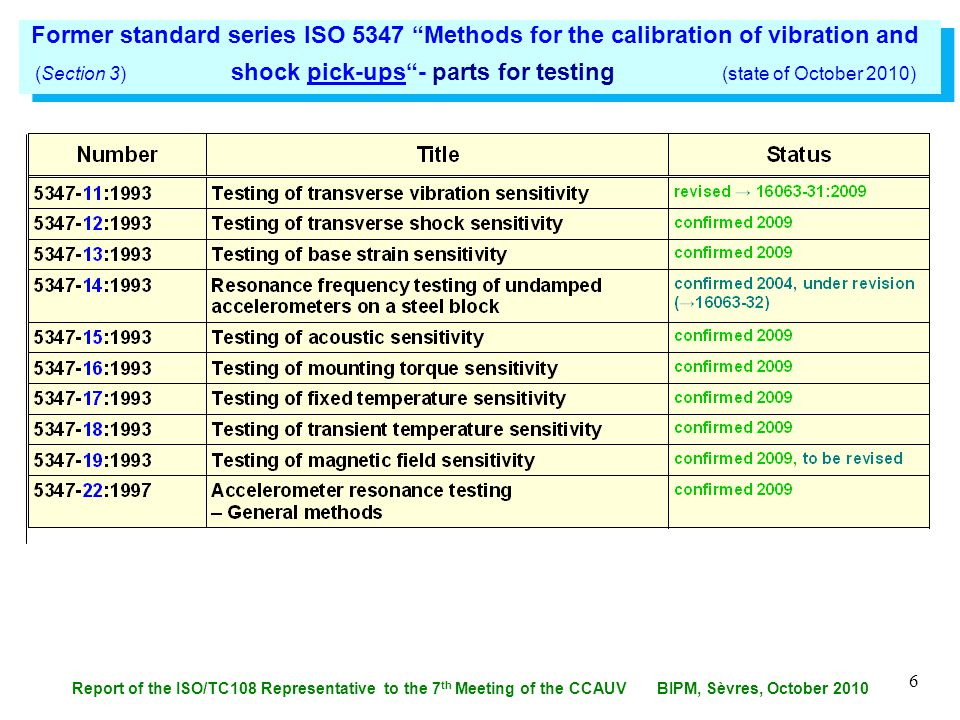 """Report of the ISO/TC108 Representative to the 7 th Meeting of the CCAUV BIPM, Sèvres, October 2010 6 Former ISO 5347 series """"Methods for the calibrati"""