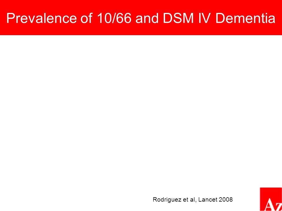 Prevalence of 10/66 and DSM IV Dementia Rodriguez et al, Lancet 2008