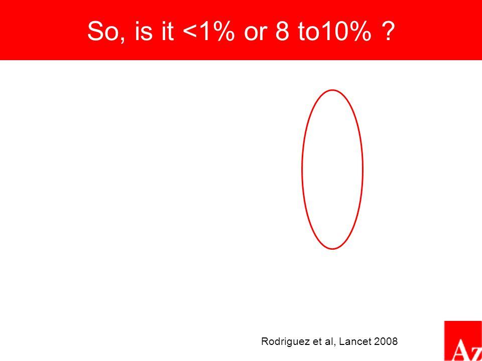 So, is it <1% or 8 to10% Rodriguez et al, Lancet 2008