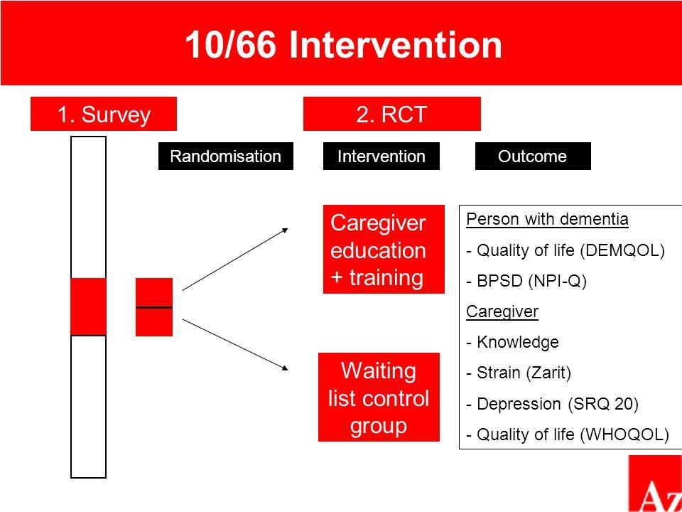 10/66 Intervention 1. Survey2.