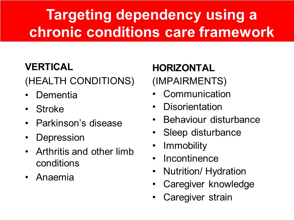VERTICAL (HEALTH CONDITIONS) Dementia Stroke Parkinson's disease Depression Arthritis and other limb conditions Anaemia HORIZONTAL (IMPAIRMENTS) Communication Disorientation Behaviour disturbance Sleep disturbance Immobility Incontinence Nutrition/ Hydration Caregiver knowledge Caregiver strain Targeting dependency using a chronic conditions care framework