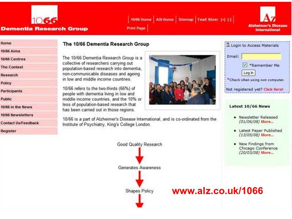 www.alz.co.uk/1066
