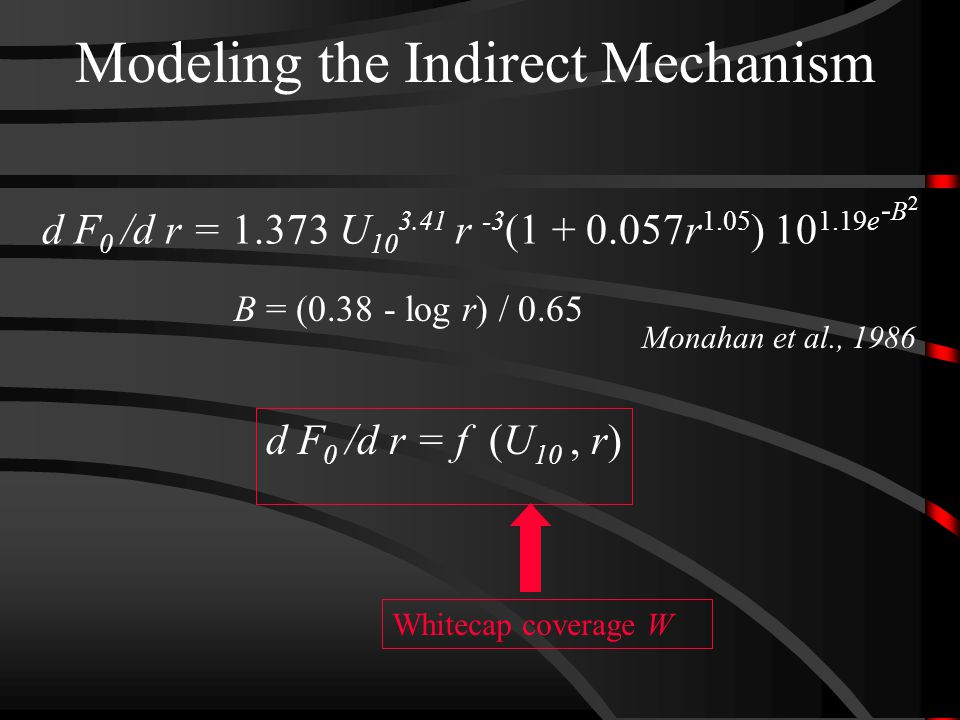 Modeling the Indirect Mechanism d F 0 /d r = 1.373 U 10 3.41 r -3 (1 + 0.057r 1.05 ) 10 1.19e -B2-B2 B = (0.38 - log r) / 0.65 Monahan et al., 1986 d F 0 /d r = f (U 10, r) Whitecap coverage W