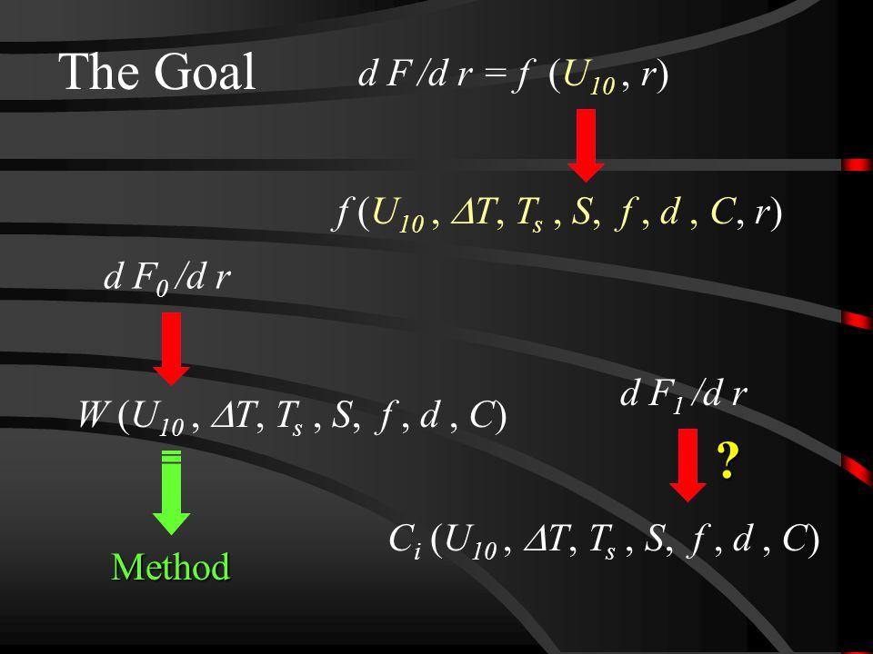 The Goal d F 0 /d r d F /d r = f (U 10, r) f (U 10,  T, T s, S, f, d, C, r) .