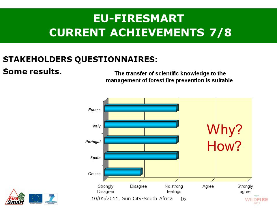 STAKEHOLDERS QUESTIONNAIRES: Some results.