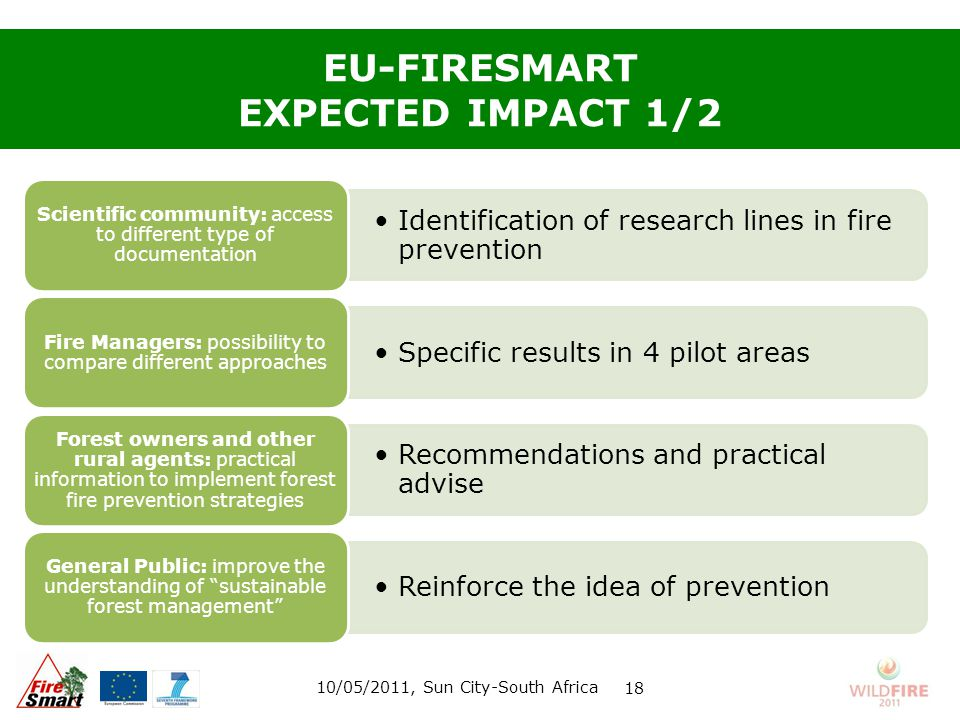 EU-FIRESMART EXPECTED IMPACT 1/2 Identification of research lines in fire prevention Scientific community: access to different type of documentation Specific results in 4 pilot areas Fire Managers: possibility to compare different approaches Recommendations and practical advise Forest owners and other rural agents: practical information to implement forest fire prevention strategies Reinforce the idea of prevention General Public: improve the understanding of sustainable forest management 10/05/2011, Sun City-South Africa 18