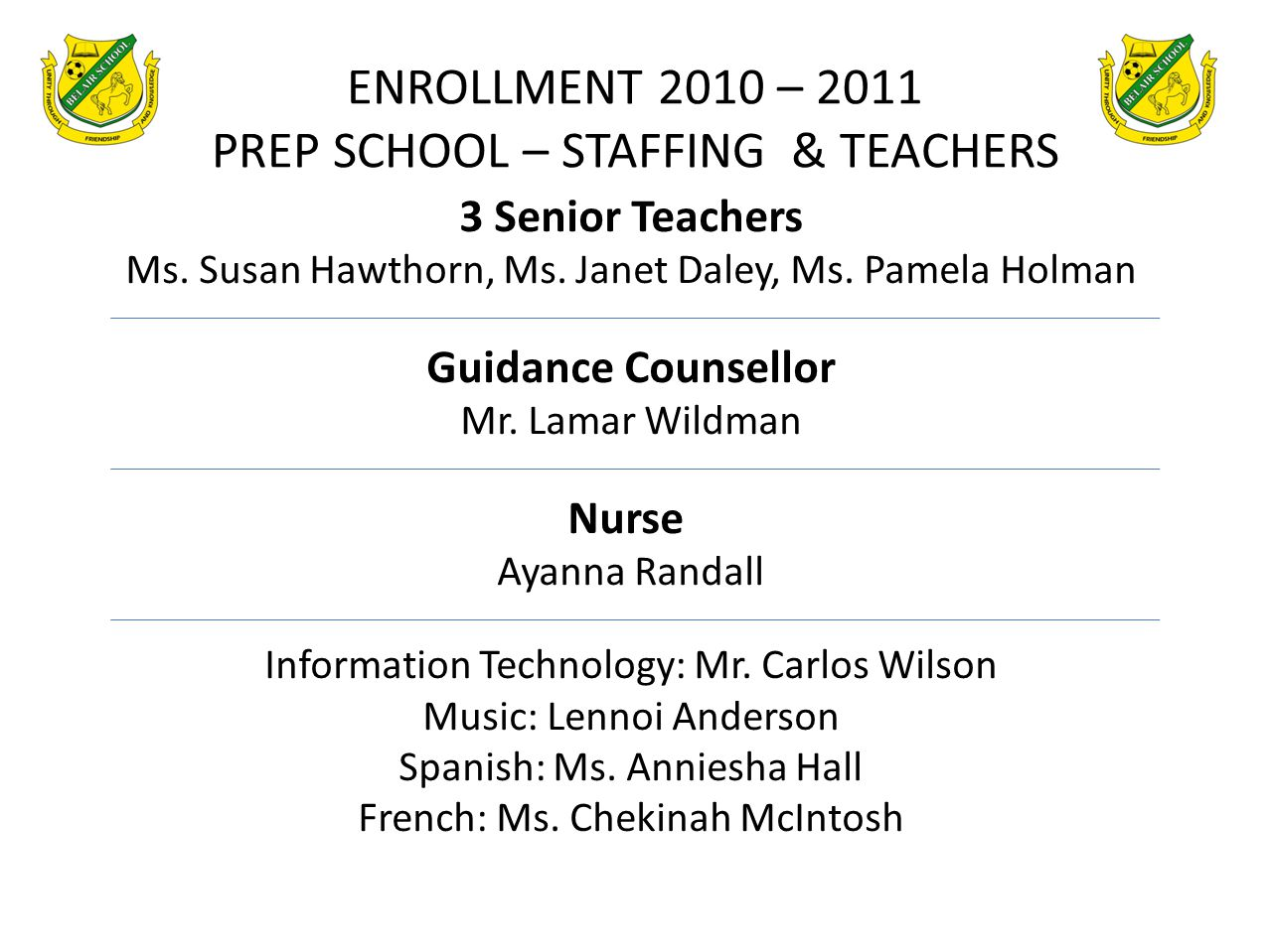 ENROLLMENT 2010 – 2011 PREP SCHOOL – STAFFING & TEACHERS 3 Senior Teachers Ms. Susan Hawthorn, Ms. Janet Daley, Ms. Pamela Holman Guidance Counsellor
