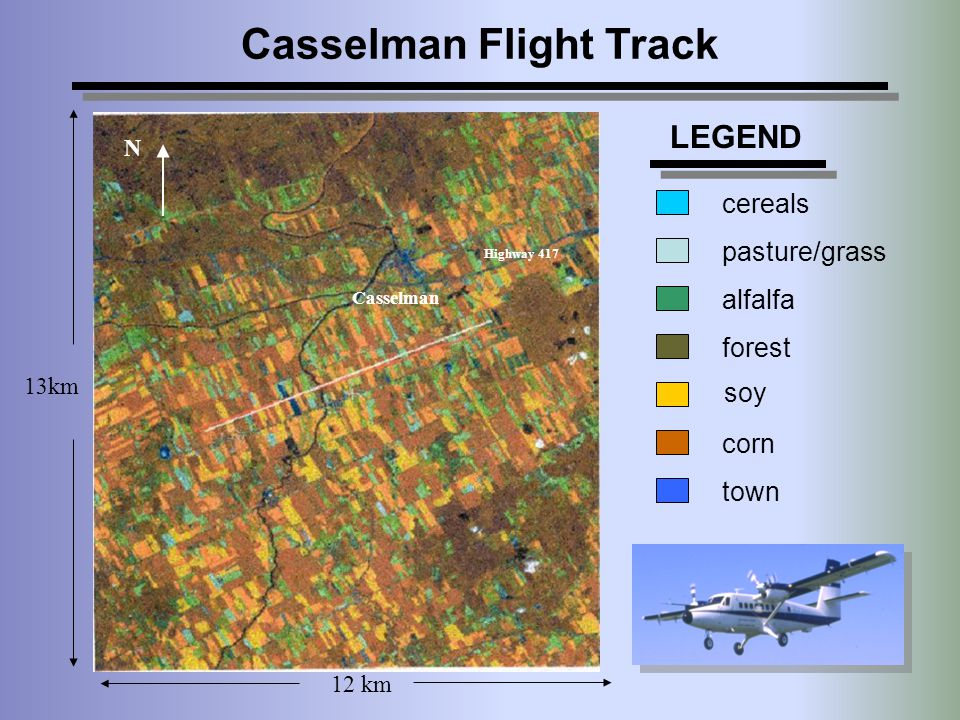Casselman Flight Track 12 km 13km Casselman Highway 417 N soy cereals pasture/grass alfalfa forest corn town LEGEND