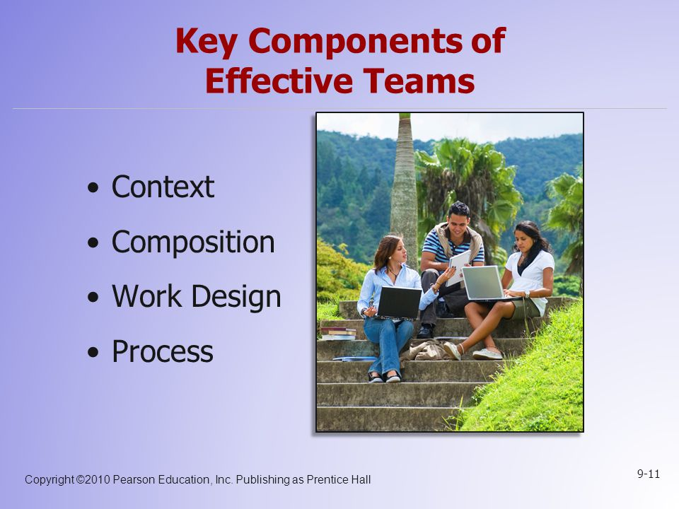 Copyright ©2010 Pearson Education, Inc. Publishing as Prentice Hall 9-11 Key Components of Effective Teams Context Composition Work Design Process