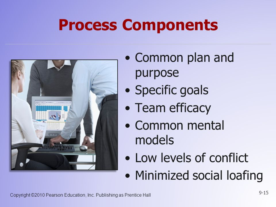 Copyright ©2010 Pearson Education, Inc. Publishing as Prentice Hall 9-15 Process Components Common plan and purpose Specific goals Team efficacy Commo